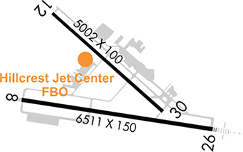 airport-diagram-sm