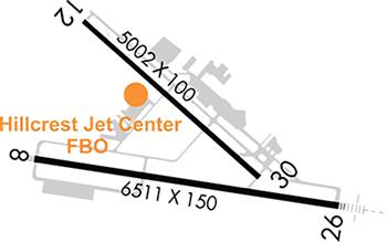 airport-diagram-sm